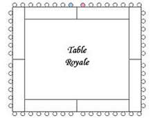 table plan de table royale