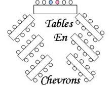 plan de table en chevrons